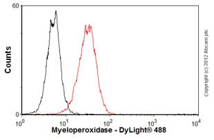 Flow Cytometry-Anti-Myeloperoxidase antibody [4A4](ab10165)