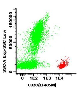 Flow Cytometry - Anti-CD20 antibody [LT20] (CF405M) (ab117730)