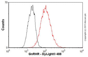 Flow Cytometry-Anti-GnRHR antibody [A9E4](ab24095)