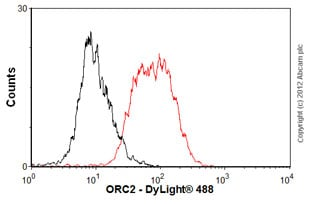 Flow Cytometry-Anti-ORC2 antibody [SB46](ab31930)