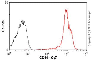 Flow Cytometry - CD44 antibody [F10-44-2] (PE/Cy7 ®) (ab46793)