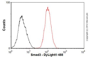 Flow Cytometry-Anti-Smad3 antibody [AF9F7](ab75512)