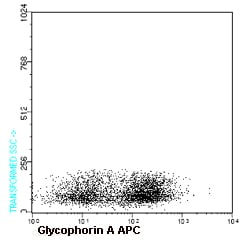 Flow Cytometry - Glycophorin A antibody [HI264] (Allophycocyanin) (ab91163)