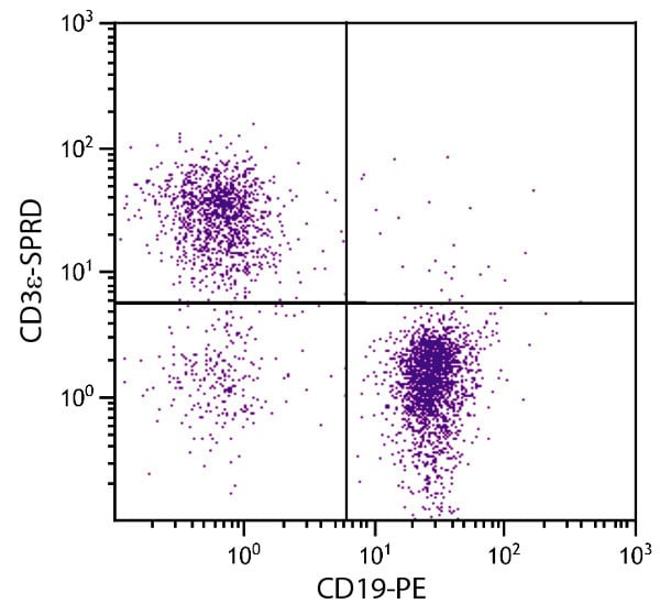 Flow Cytometry - Anti-CD3 epsilon antibody [500-A2] (PE/Cy5®) (ab25530)