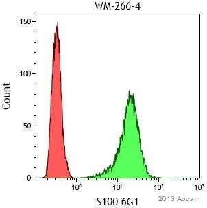 Flow Cytometry - Anti-S100 antibody [6G1] (ab85137)